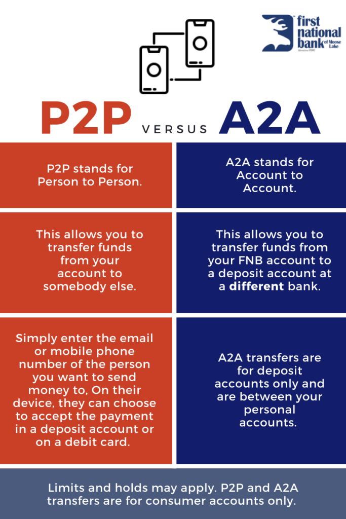 Describing the difference between P2P and A2A transfers